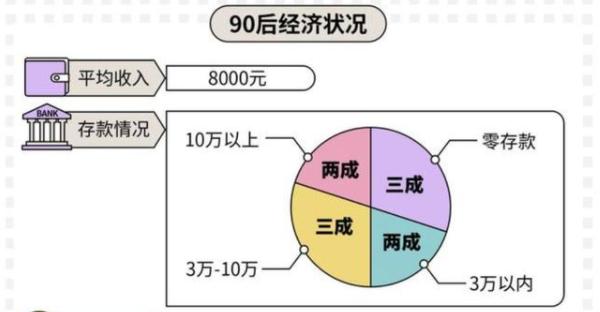 """90后""""不配""""当韭菜-有朝壹日"""